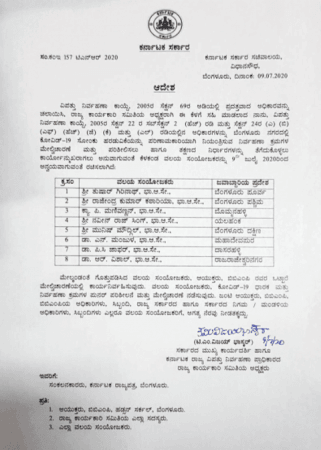 Order for BBMP zonal commissioners