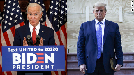 The polls show Biden is a clear favorite 100 days out from an unprecedented election