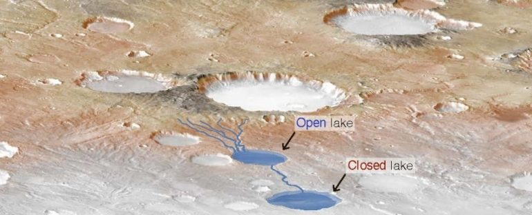 Ancient Mars Had Planet-Wide Rainstorms So Intense They Breached Its Lakes