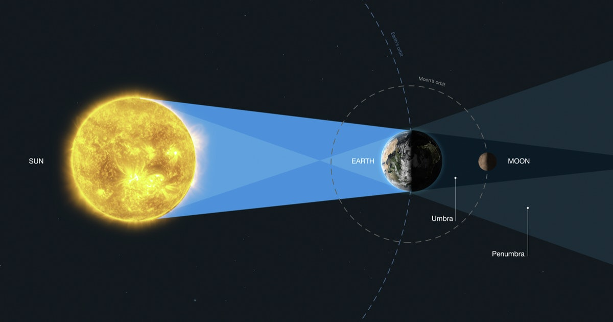 Hubble telescope uses the Moon as a mirror to study Earth