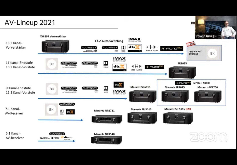 Schematic upgrade for AV8805A to AV8805