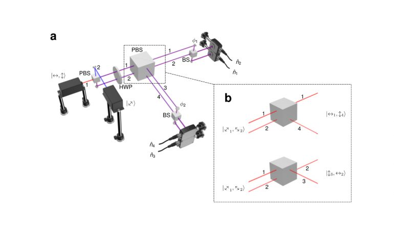 Bright spot for quantum research - Adlershoff Technology Park