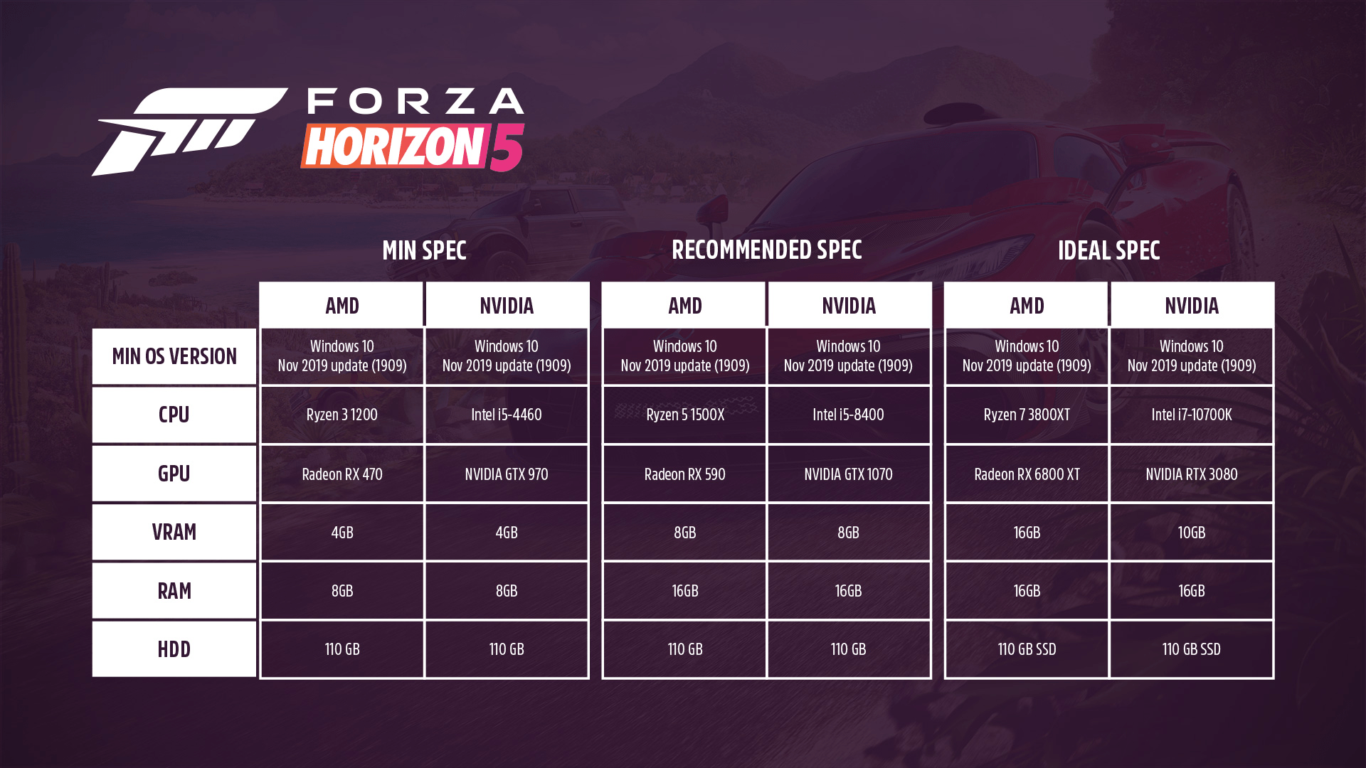 Forza Horizon 5 official system requirements